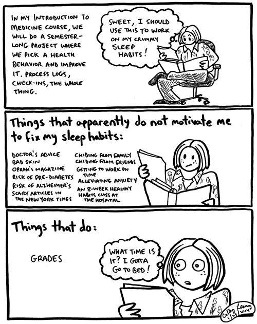 Comic about what actually motivates me